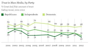 Gallup.press