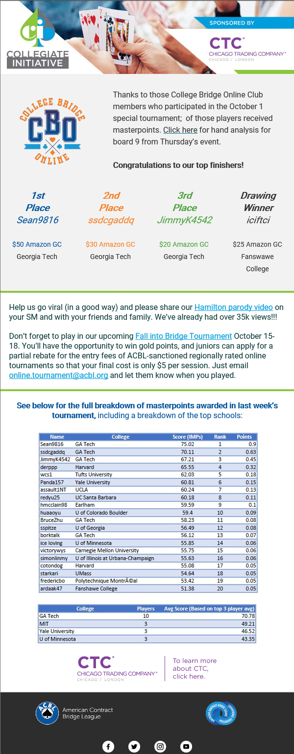 Oct 1 cbo results email
